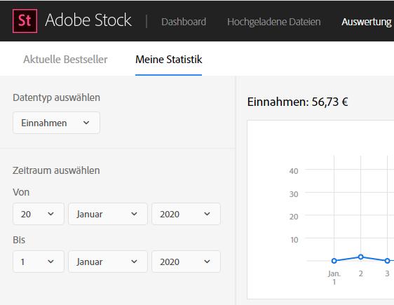 Umsatztabelle AdobeStock Januar 2020 Stockfotoblog.de